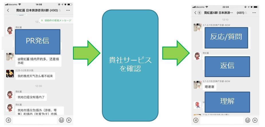 「日本ちゃんコミュニケーション配信」イメージ